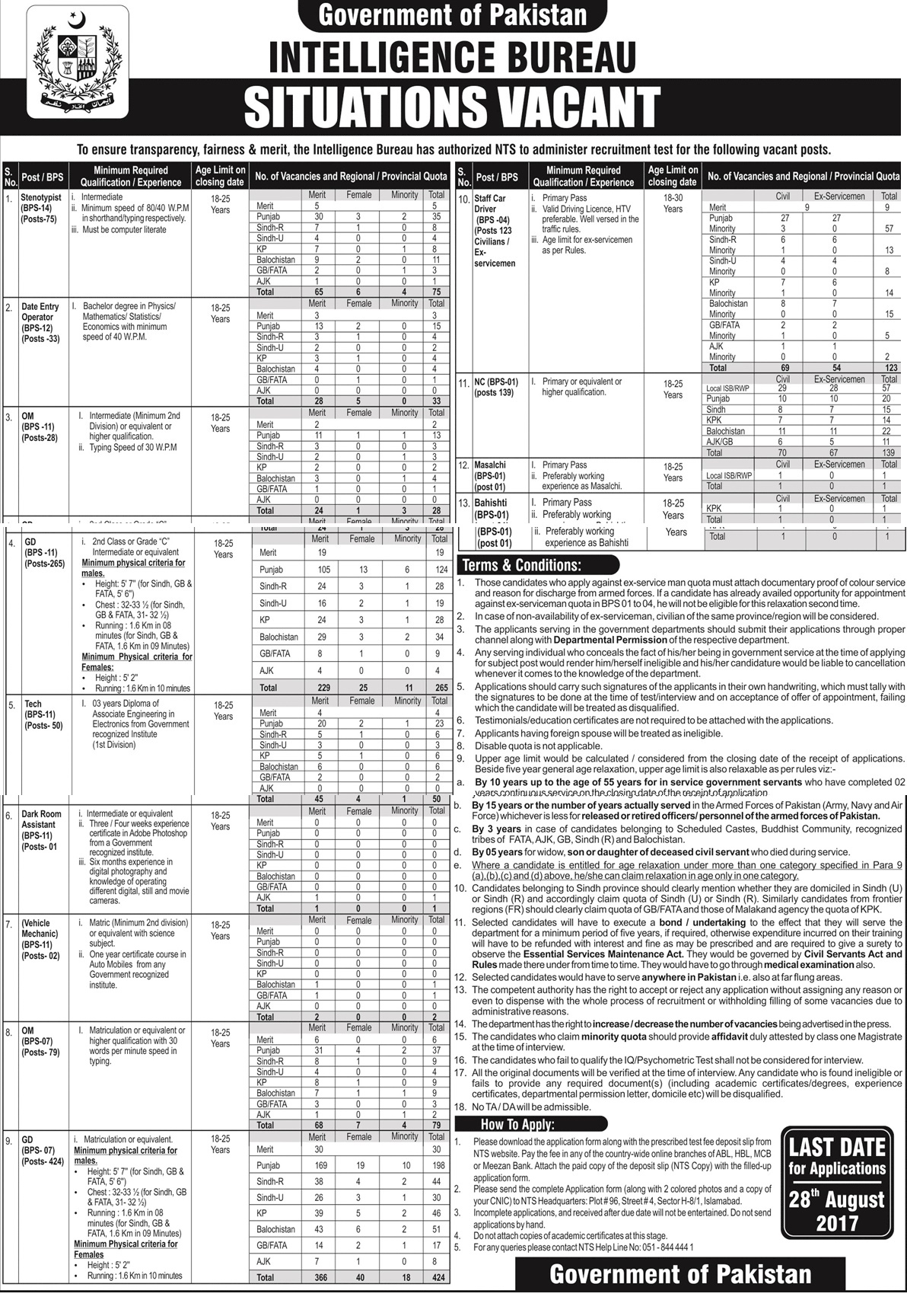 Photo of National Testing System (NTS) Latest Jobs 2018