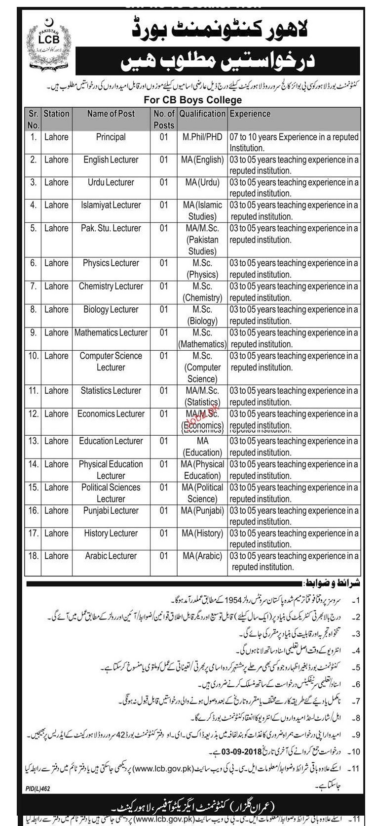 Jobs in Lahore Cantonment Board, Lahore 2018