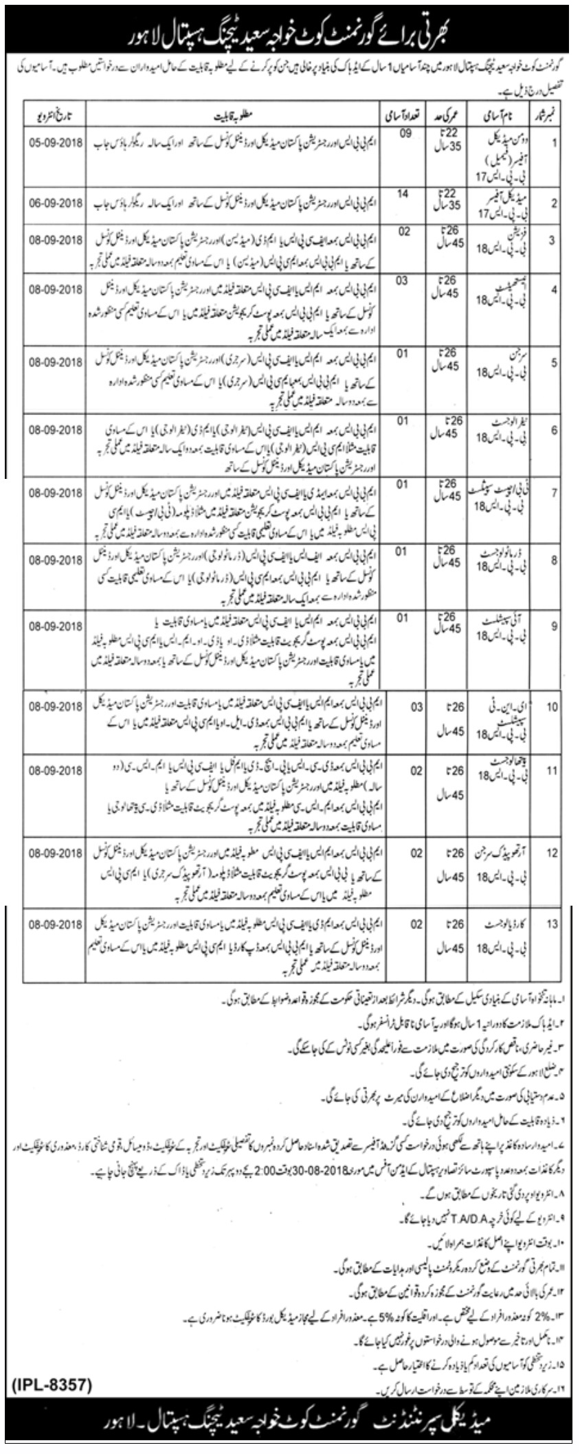 Photo of Jobs in Kot Khawaja Saeed Teaching Hospital, Lahore 2020