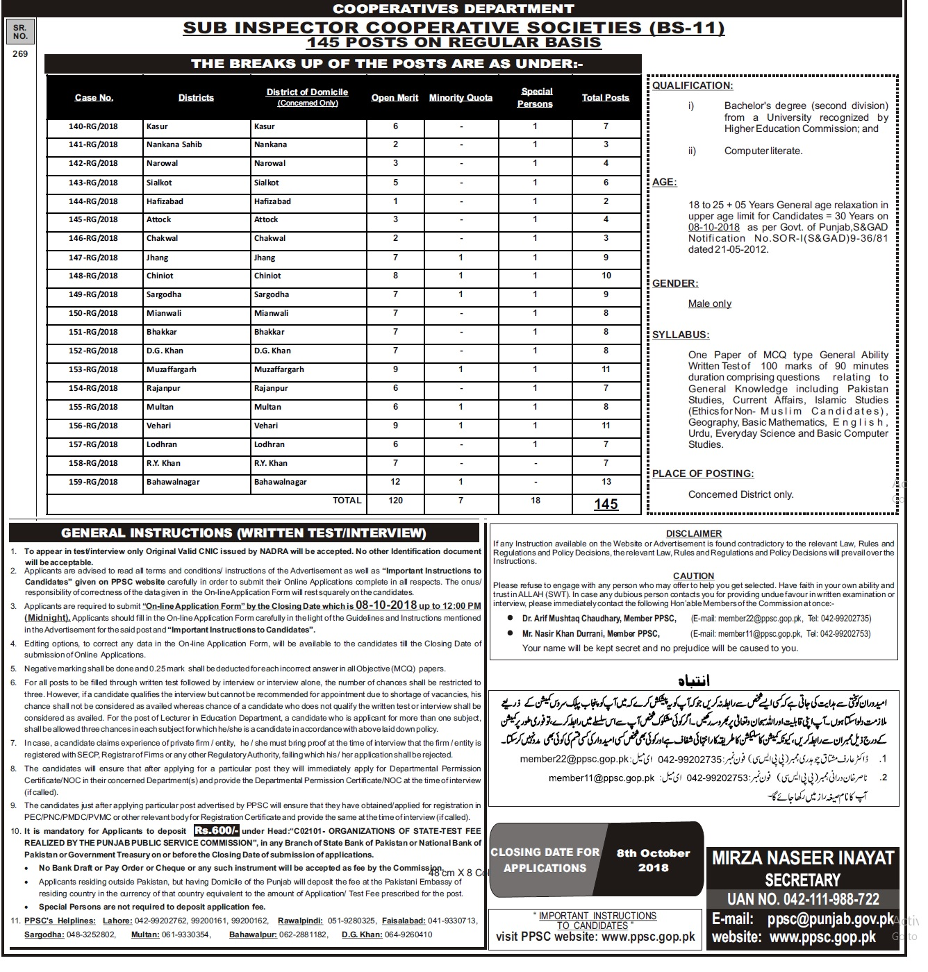 Photo of Punjab Cooperative Housing Societies Latest Jobs 2020