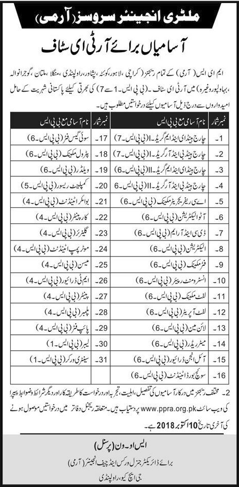 Military Engineering Services | Pak Army Jobs 2018