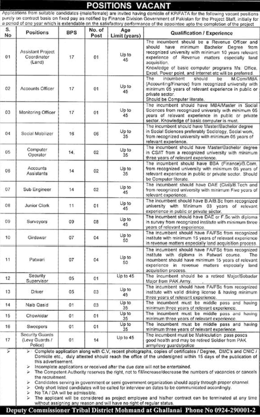 Jobs in Mohmand Tribal District FATA, KPK 2018