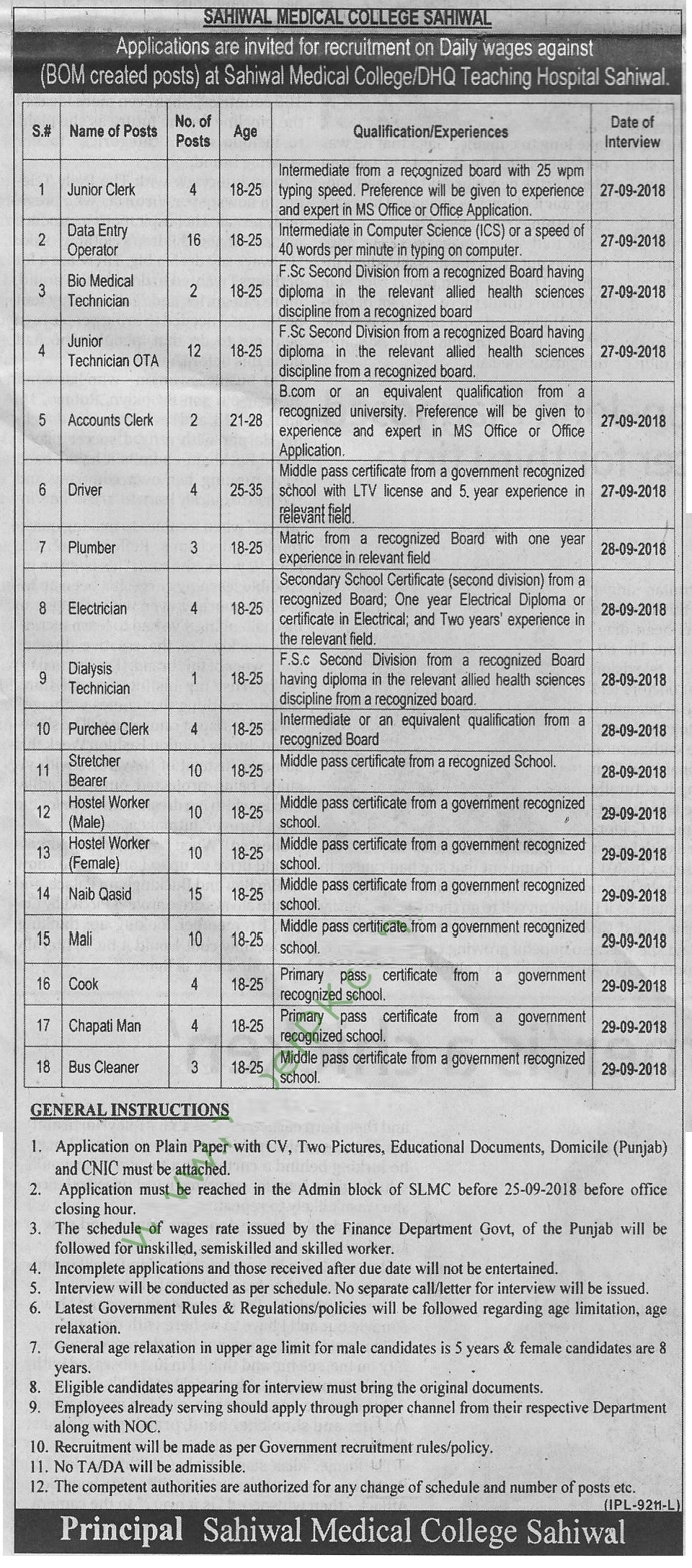 Photo of Sahiwal Medical College Sahiwal Jobs 2020