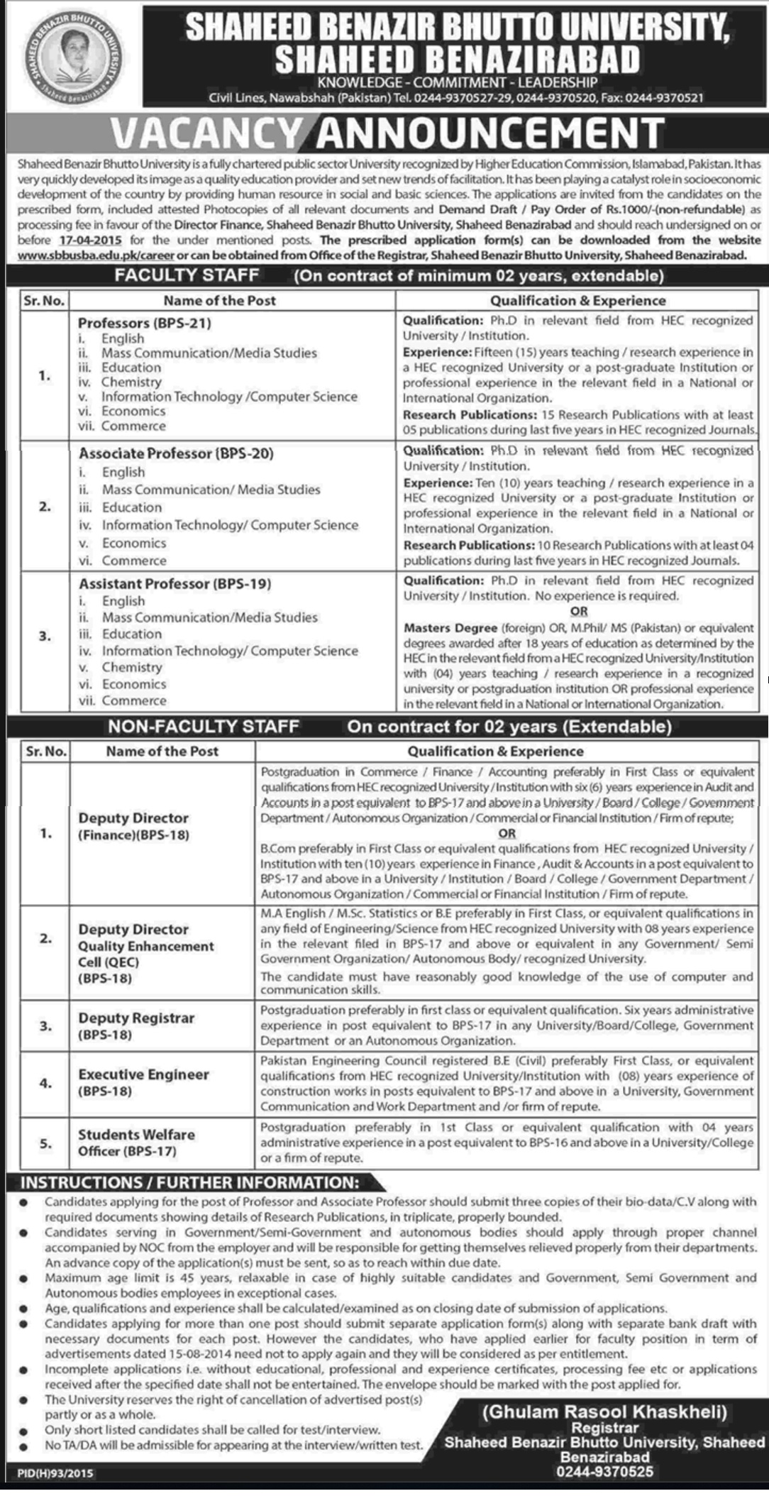 Shaheed Benazir Bhutto University Jobs 2018