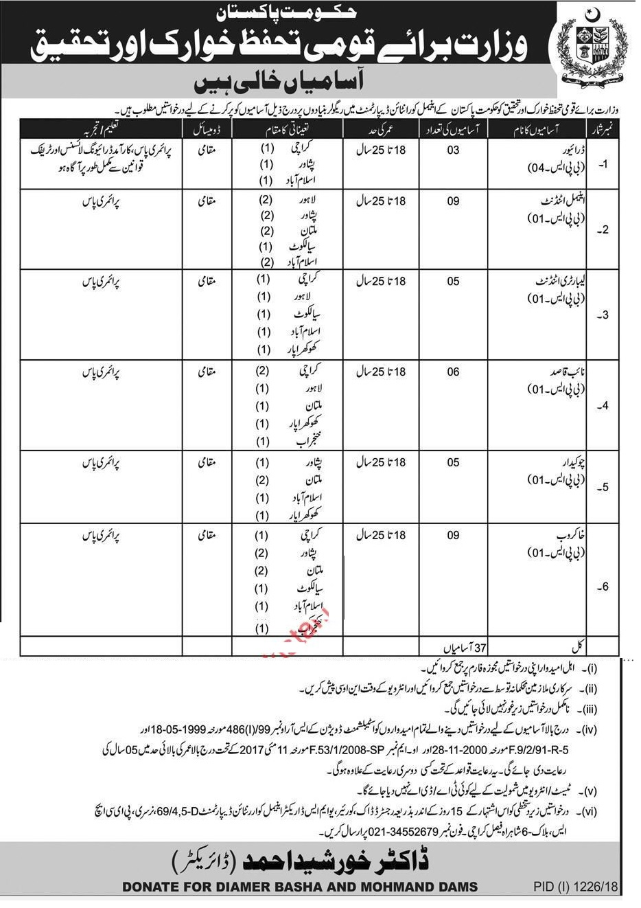 Jobs in Ministry of National Food Security & Research 2018