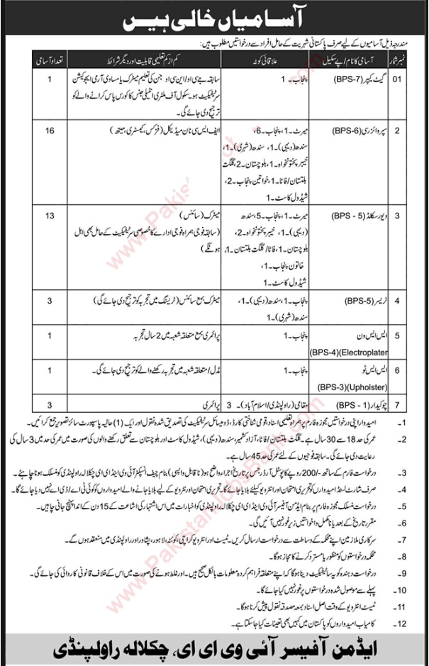 Pakistan Army Civilian Latest Jobs 2018