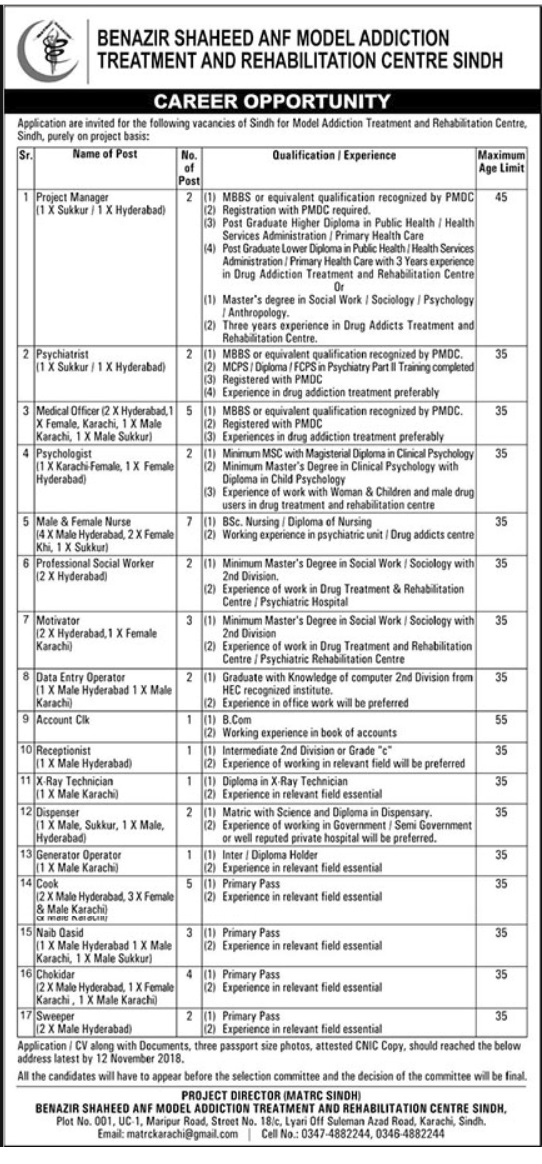 ANF Model Addiction Treatment & Rehabilitation Centre Jobs