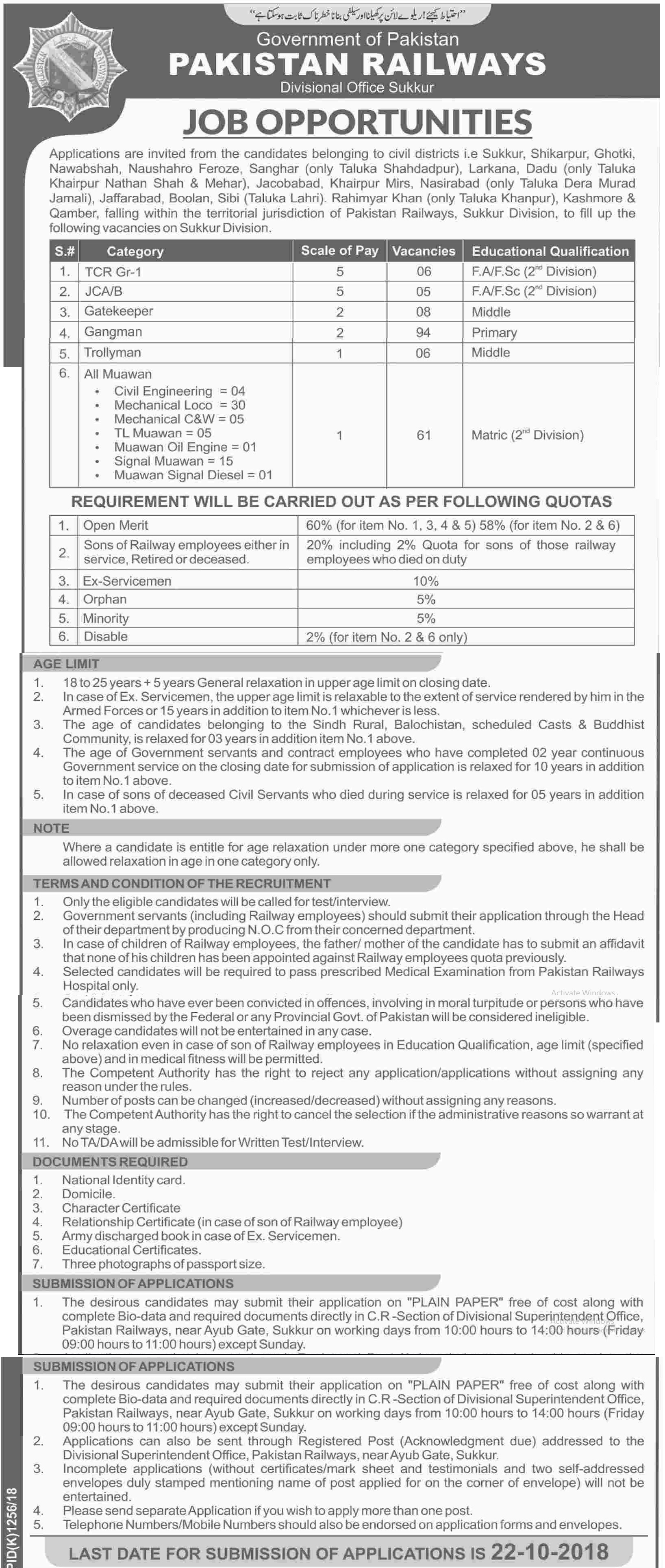 Photo of Jobs in Pakistan Railway Sukkur Division 2020