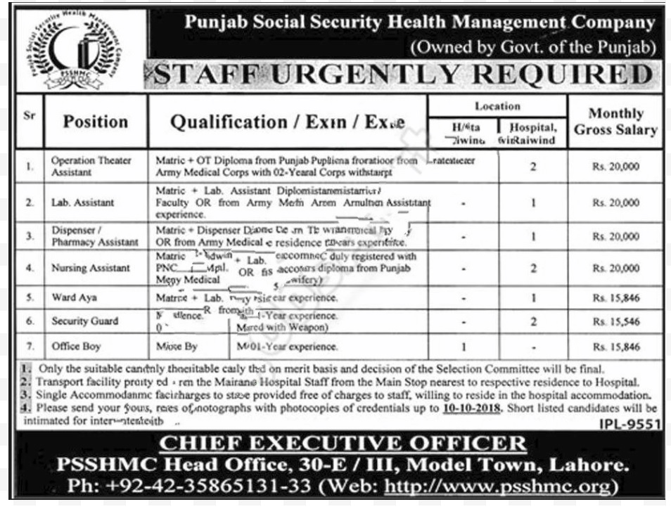 Punjab Social Security Health Management Company Jobs 2018