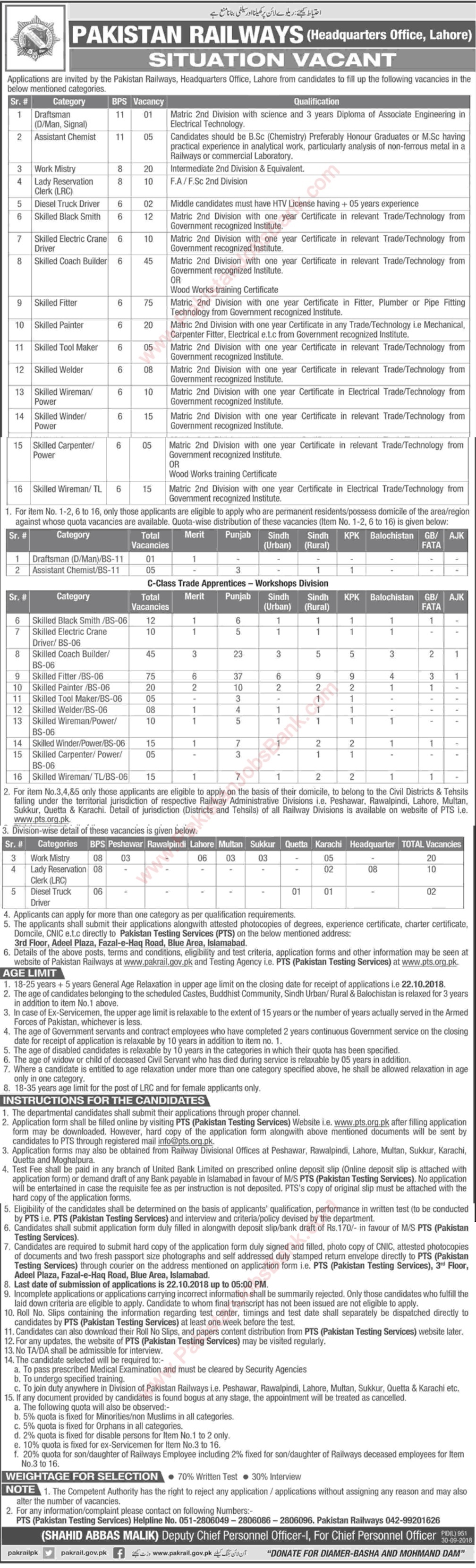 Latest Jobs in Pakistan Railway Headquarter Lahore
