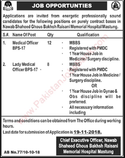 Photo of Latest Medical Officer Jobs in Mastung 2020