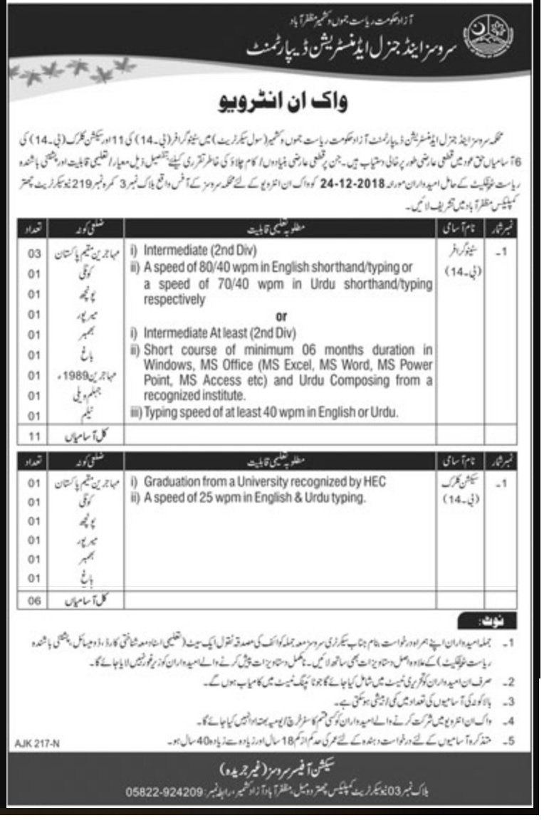 S&GAD Muzffarabad AJK December Jobs 2018