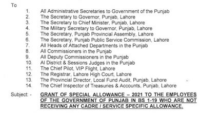 Photo of Notification of Special Allowance 2021 Punjab @ 25% of Basic Pay