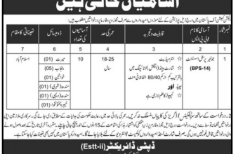 Latest Jobs in Election Commission of Pakistan 2018
